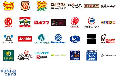 rakuten-point-card-shops